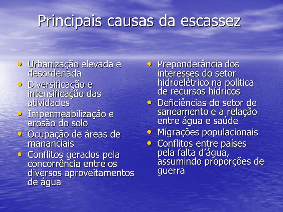 Principais causas da escassez Urbanização elevada e desordenada Urbanização elevada e desordenada Diversificação e intensificação das atividades Diver