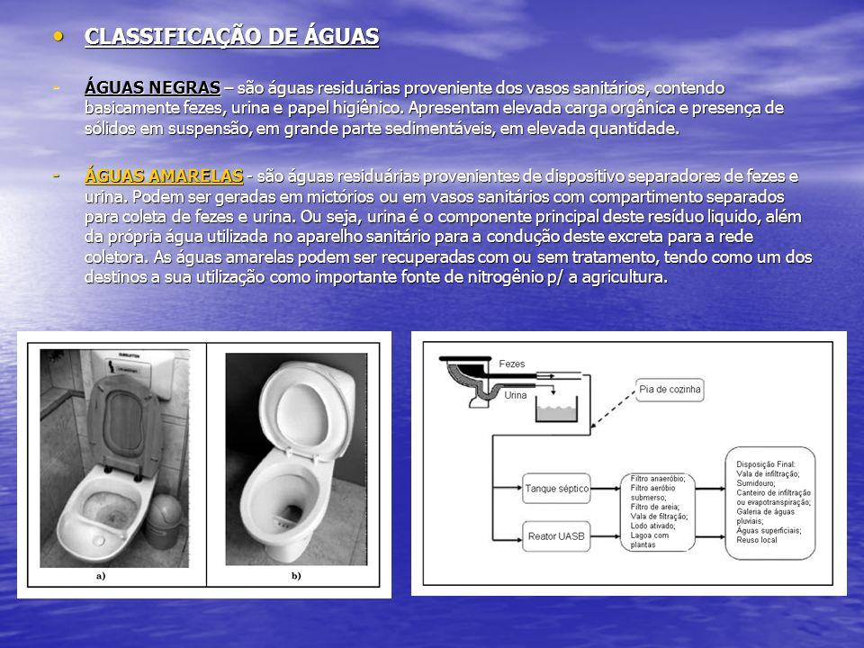 CLASSIFICAÇÃO DE ÁGUAS CLASSIFICAÇÃO DE ÁGUAS - ÁGUAS NEGRAS – são águas residuárias proveniente dos vasos sanitários, contendo basicamente fezes, uri