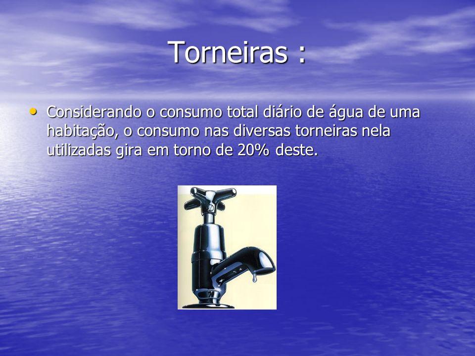 Torneiras : Considerando o consumo total diário de água de uma habitação, o consumo nas diversas torneiras nela utilizadas gira em torno de 20% deste.