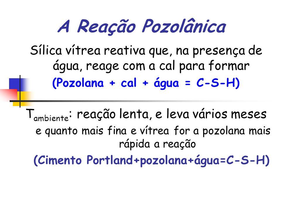A Reação Pozolânica Sílica vítrea reativa que, na presença de água, reage com a cal para formar (Pozolana + cal + água = C-S-H) T ambiente : reação lenta, e leva vários meses e quanto mais fina e vítrea for a pozolana mais rápida a reação (Cimento Portland+pozolana+água=C-S-H)