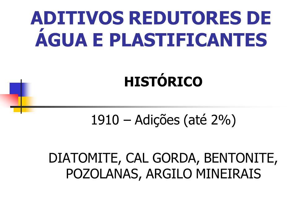 ADITIVOS REDUTORES DE ÁGUA E PLASTIFICANTES HISTÓRICO 1910 – Adições (até 2%) DIATOMITE, CAL GORDA, BENTONITE, POZOLANAS, ARGILO MINEIRAIS