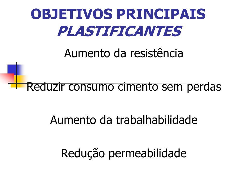 OBJETIVOS PRINCIPAIS PLASTIFICANTES Aumento da resistência Reduzir consumo cimento sem perdas Aumento da trabalhabilidade Redução permeabilidade