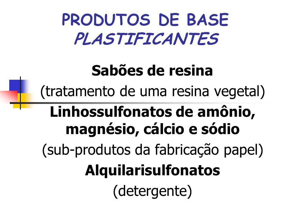 PRODUTOS DE BASE PLASTIFICANTES Sabões de resina (tratamento de uma resina vegetal) Linhossulfonatos de amônio, magnésio, cálcio e sódio (sub-produtos da fabricação papel) Alquilarisulfonatos (detergente)