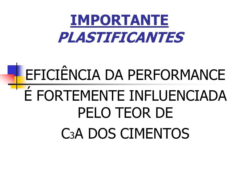 IMPORTANTE PLASTIFICANTES EFICIÊNCIA DA PERFORMANCE É FORTEMENTE INFLUENCIADA PELO TEOR DE C 3 A DOS CIMENTOS