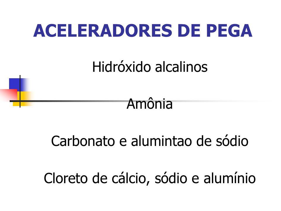 ACELERADORES DE PEGA Hidróxido alcalinos Amônia Carbonato e alumintao de sódio Cloreto de cálcio, sódio e alumínio