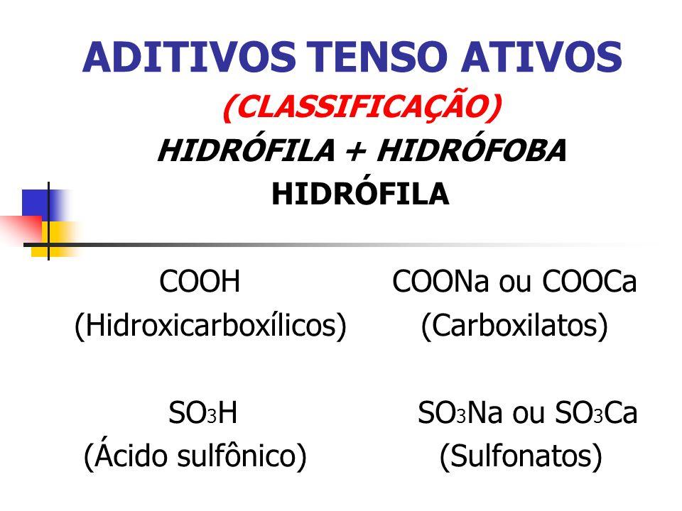 ADITIVOS TENSO ATIVOS (CLASSIFICAÇÃO) HIDRÓFILA + HIDRÓFOBA HIDRÓFILA COOH COONa ou COOCa (Hidroxicarboxílicos) (Carboxilatos) SO 3 H SO 3 Na ou SO 3 Ca (Ácido sulfônico) (Sulfonatos)