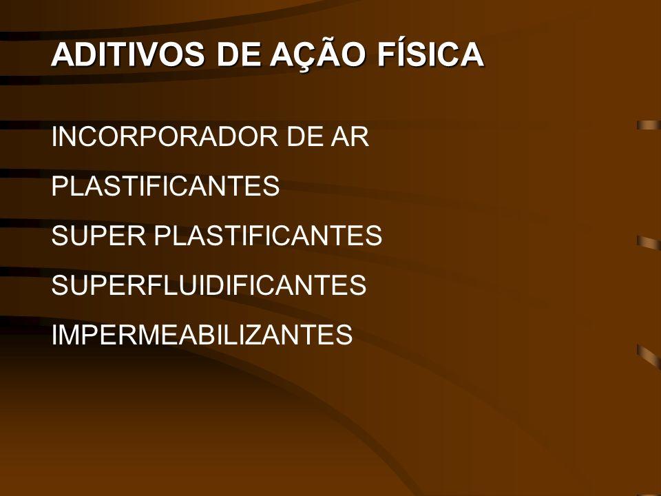ADITIVOS DE AÇÃO FÍSICA INCORPORADOR DE AR PLASTIFICANTES SUPER PLASTIFICANTES SUPERFLUIDIFICANTES IMPERMEABILIZANTES