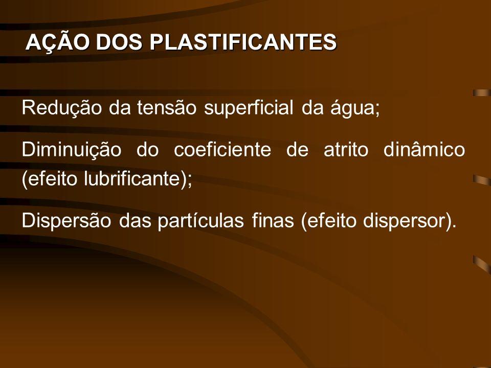 AÇÃO DOS PLASTIFICANTES Redução da tensão superficial da água; Diminuição do coeficiente de atrito dinâmico (efeito lubrificante); Dispersão das partí