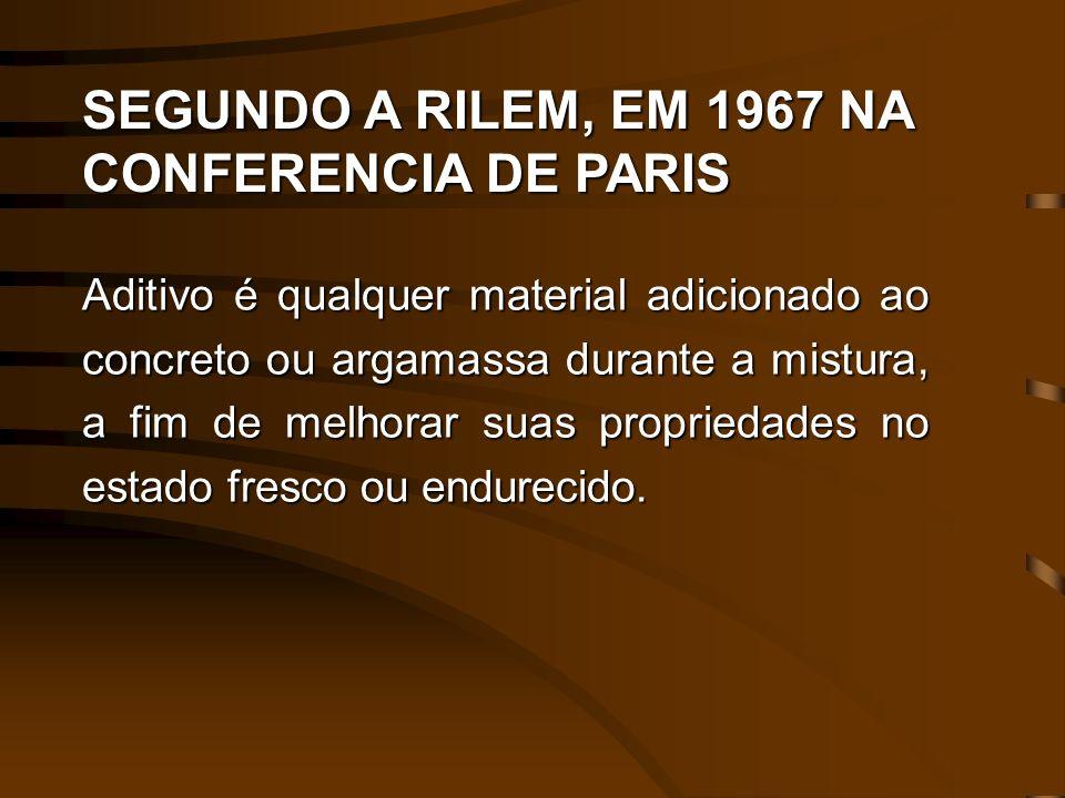 SEGUNDO A RILEM, EM 1967 NA CONFERENCIA DE PARIS Aditivo é qualquer material adicionado ao concreto ou argamassa durante a mistura, a fim de melhorar