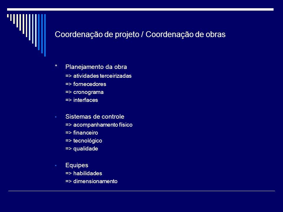 Coordenação de projeto / Coordenação de obras *Planejamento da obra => atividades terceirizadas => fornecedores => cronograma => interfaces Sistemas de controle => acompanhamento físico => financeiro => tecnológico => qualidade Equipes => habilidades => dimensionamento