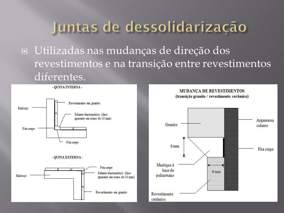 Utilizadas nas mudanças de direção dos revestimentos e na transição entre revestimentos diferentes.