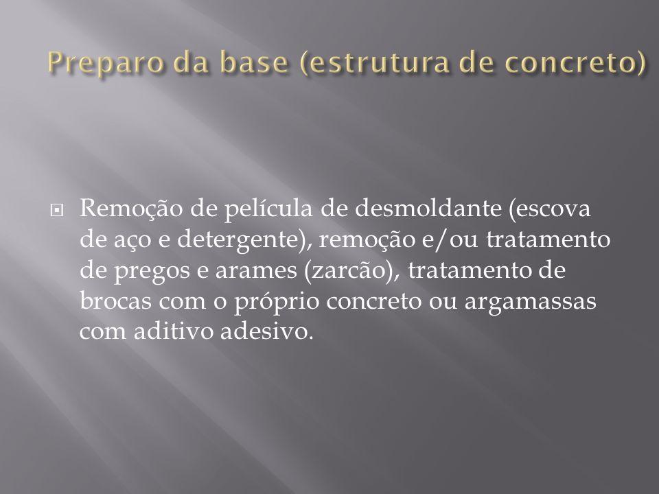 Remoção de película de desmoldante (escova de aço e detergente), remoção e/ou tratamento de pregos e arames (zarcão), tratamento de brocas com o própr