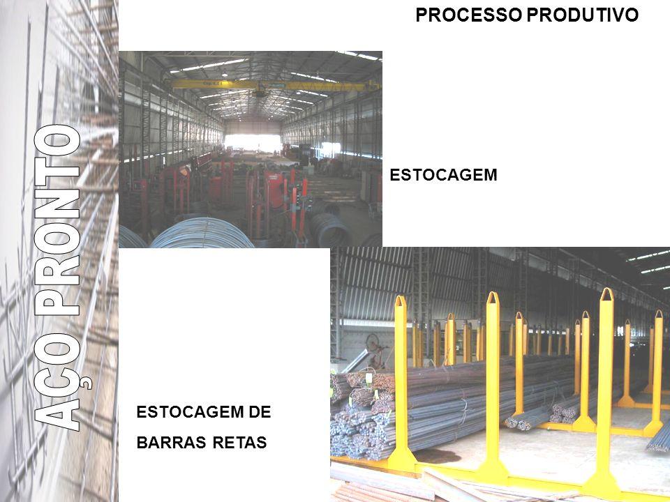 PROCESSO PRODUTIVO ESTOCAGEM ESTOCAGEM DE BARRAS RETAS