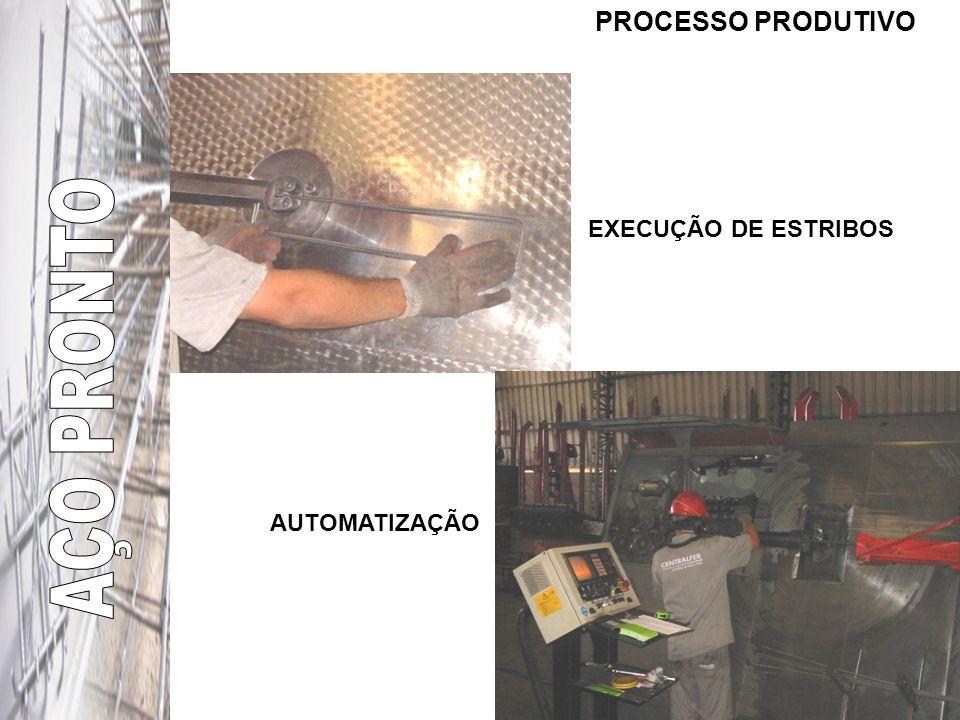 PROCESSO PRODUTIVO EXECUÇÃO DE ESTRIBOS AUTOMATIZAÇÃO
