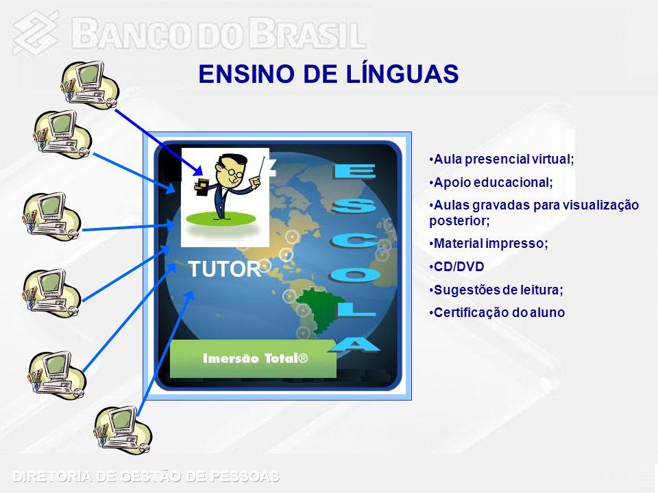 Aula presencial virtual; Apoio educacional; Aulas gravadas para visualização posterior; Material impresso; CD/DVD Sugestões de leitura; Certificação d