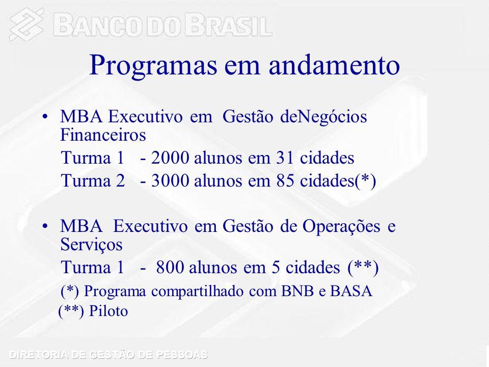 Programas em andamento MBA Executivo em Gestão deNegócios Financeiros Turma 1 - 2000 alunos em 31 cidades Turma 2 - 3000 alunos em 85 cidades(*) MBA E