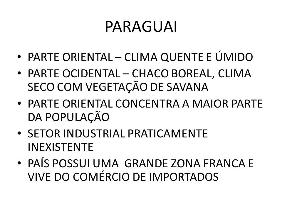 PARAGUAI PARTE ORIENTAL – CLIMA QUENTE E ÚMIDO PARTE OCIDENTAL – CHACO BOREAL, CLIMA SECO COM VEGETAÇÃO DE SAVANA PARTE ORIENTAL CONCENTRA A MAIOR PAR