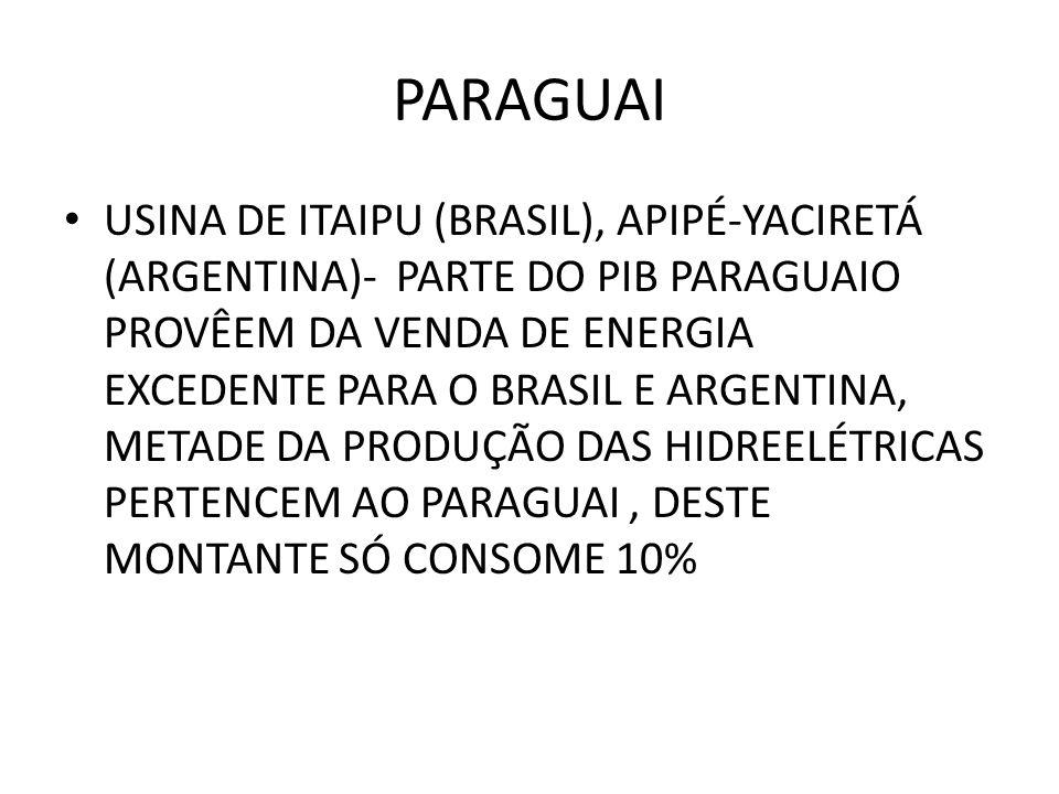 PARAGUAI USINA DE ITAIPU (BRASIL), APIPÉ-YACIRETÁ (ARGENTINA)- PARTE DO PIB PARAGUAIO PROVÊEM DA VENDA DE ENERGIA EXCEDENTE PARA O BRASIL E ARGENTINA,