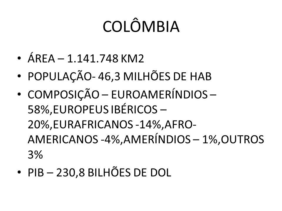 COLÔMBIA ÁREA – 1.141.748 KM2 POPULAÇÃO- 46,3 MILHÕES DE HAB COMPOSIÇÃO – EUROAMERÍNDIOS – 58%,EUROPEUS IBÉRICOS – 20%,EURAFRICANOS -14%,AFRO- AMERICA