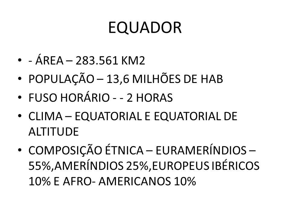 EQUADOR - ÁREA – 283.561 KM2 POPULAÇÃO – 13,6 MILHÕES DE HAB FUSO HORÁRIO - - 2 HORAS CLIMA – EQUATORIAL E EQUATORIAL DE ALTITUDE COMPOSIÇÃO ÉTNICA –