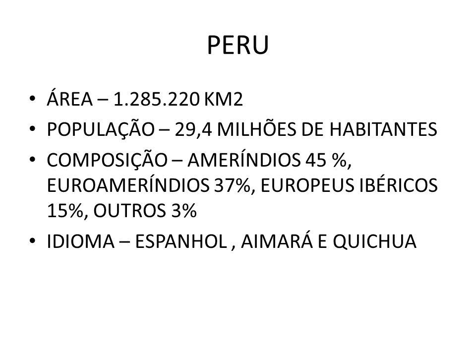 PERU ÁREA – 1.285.220 KM2 POPULAÇÃO – 29,4 MILHÕES DE HABITANTES COMPOSIÇÃO – AMERÍNDIOS 45 %, EUROAMERÍNDIOS 37%, EUROPEUS IBÉRICOS 15%, OUTROS 3% ID
