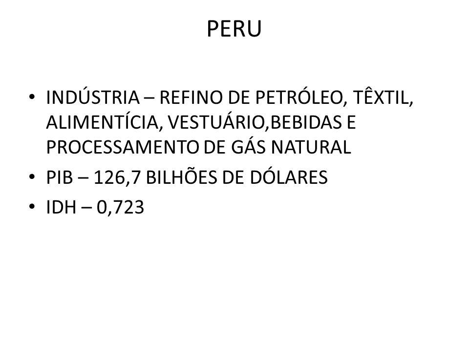 PERU INDÚSTRIA – REFINO DE PETRÓLEO, TÊXTIL, ALIMENTÍCIA, VESTUÁRIO,BEBIDAS E PROCESSAMENTO DE GÁS NATURAL PIB – 126,7 BILHÕES DE DÓLARES IDH – 0,723