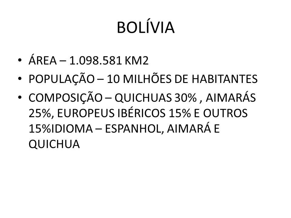 BOLÍVIA ÁREA – 1.098.581 KM2 POPULAÇÃO – 10 MILHÕES DE HABITANTES COMPOSIÇÃO – QUICHUAS 30%, AIMARÁS 25%, EUROPEUS IBÉRICOS 15% E OUTROS 15%IDIOMA – E