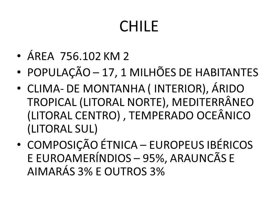 CHILE ÁREA 756.102 KM 2 POPULAÇÃO – 17, 1 MILHÕES DE HABITANTES CLIMA- DE MONTANHA ( INTERIOR), ÁRIDO TROPICAL (LITORAL NORTE), MEDITERRÂNEO (LITORAL