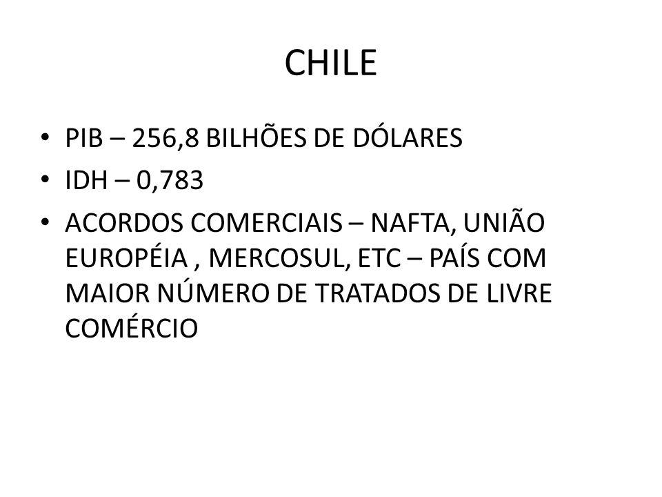 CHILE PIB – 256,8 BILHÕES DE DÓLARES IDH – 0,783 ACORDOS COMERCIAIS – NAFTA, UNIÃO EUROPÉIA, MERCOSUL, ETC – PAÍS COM MAIOR NÚMERO DE TRATADOS DE LIVR