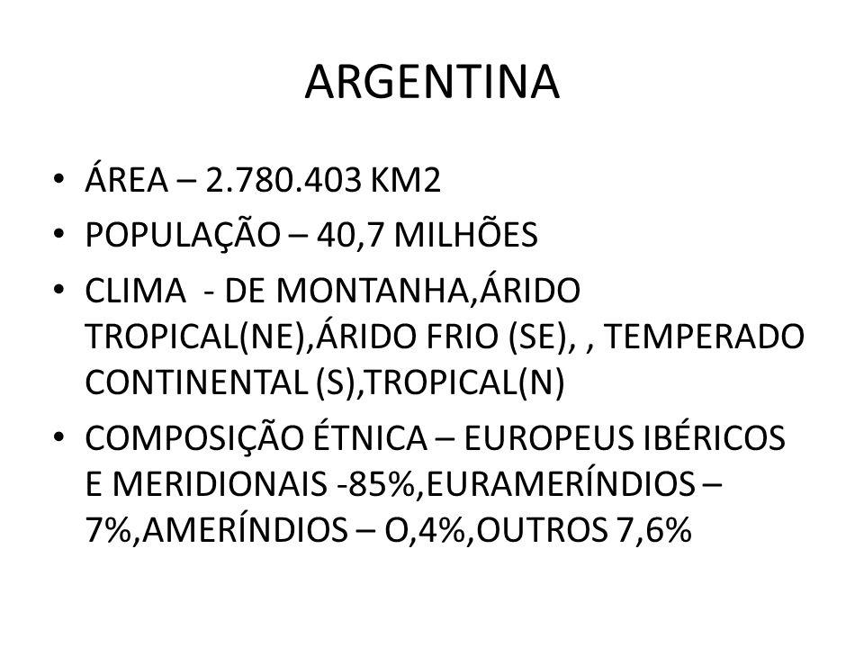 ARGENTINA ÁREA – 2.780.403 KM2 POPULAÇÃO – 40,7 MILHÕES CLIMA - DE MONTANHA,ÁRIDO TROPICAL(NE),ÁRIDO FRIO (SE),, TEMPERADO CONTINENTAL (S),TROPICAL(N)