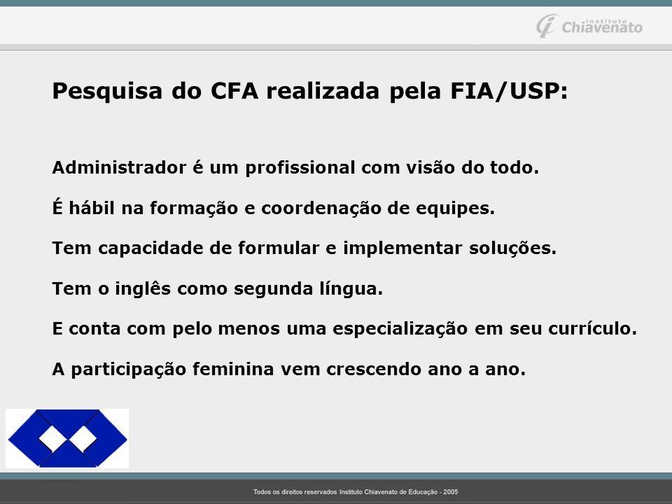 Pesquisa do CFA realizada pela FIA/USP: Administrador é um profissional com visão do todo. É hábil na formação e coordenação de equipes. Tem capacidad