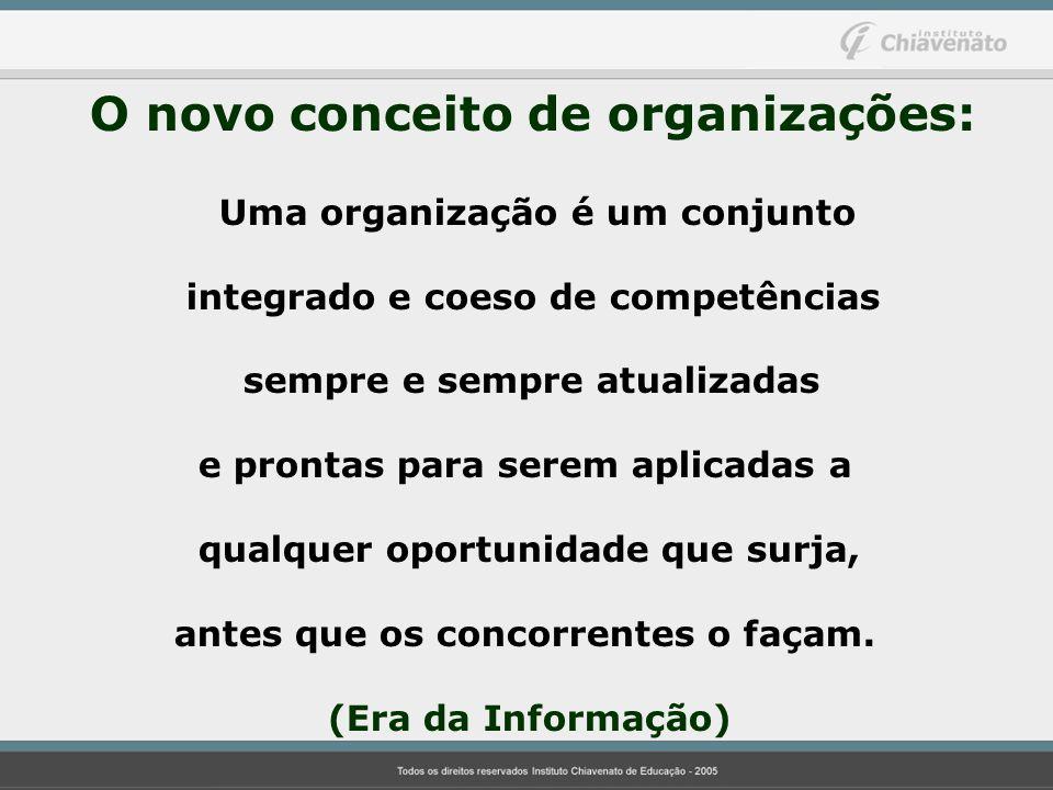 O novo conceito de organizações: Uma organização é um conjunto integrado e coeso de competências sempre e sempre atualizadas e prontas para serem apli