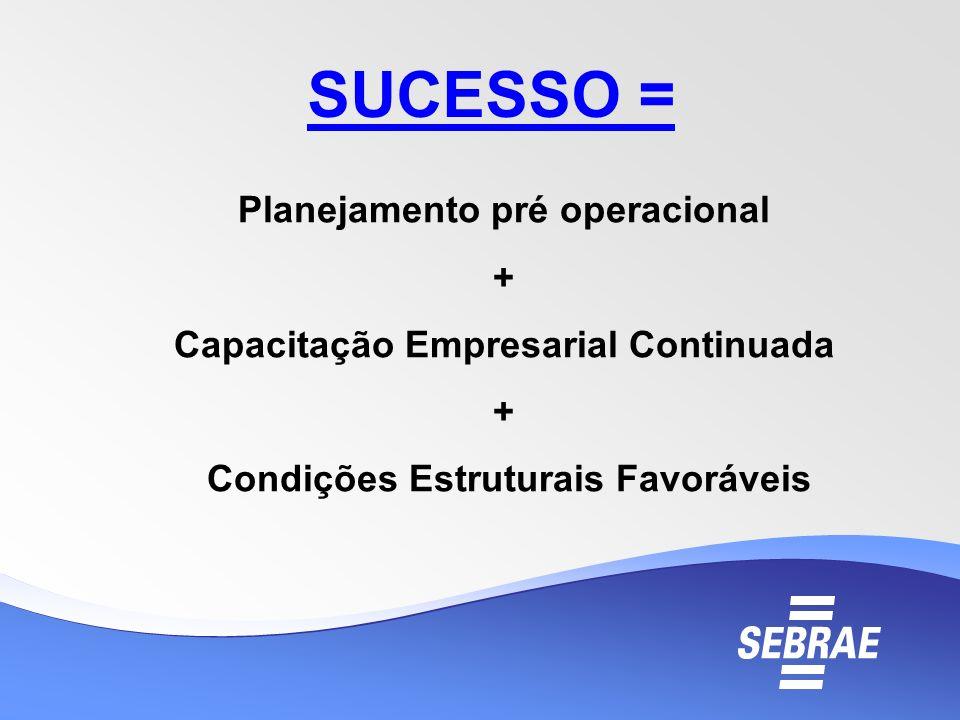 SUCESSO = Planejamento pré operacional + Capacitação Empresarial Continuada + Condições Estruturais Favoráveis