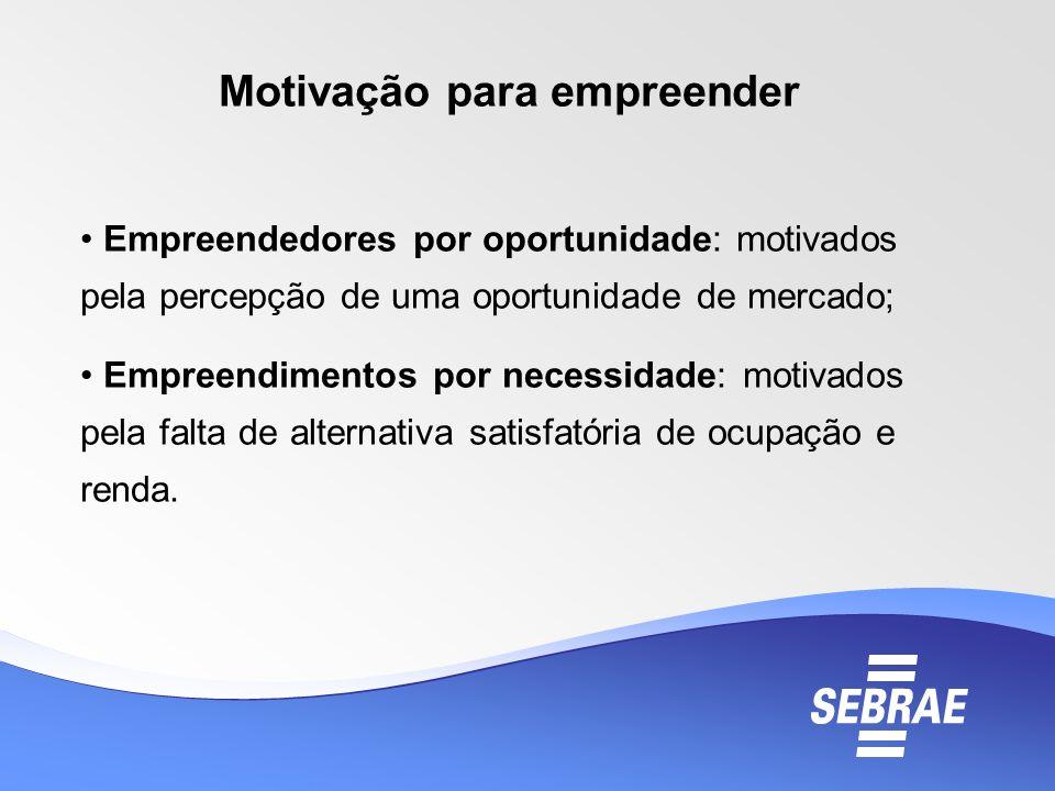 Motivação para empreender Empreendedores por oportunidade: motivados pela percepção de uma oportunidade de mercado; Empreendimentos por necessidade: m