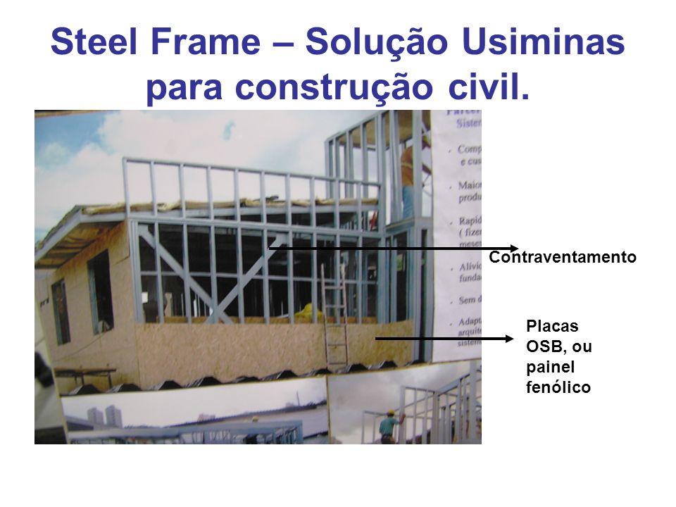 Componentes do Steel Frame.