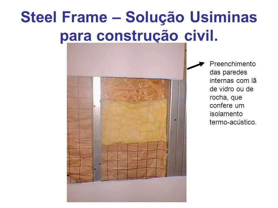 Steel Frame – Solução Usiminas para construção civil. Acabamento com placas de gesso acartonado.