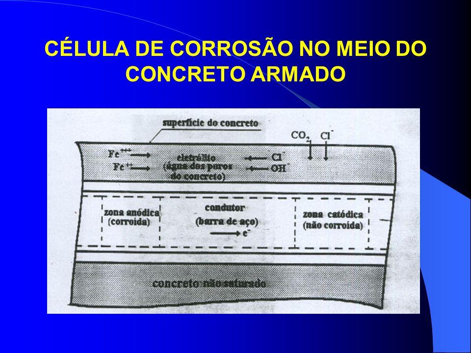MATERIAIS E SISTEMAS PARA REPARO, REFORÇO E PROTEÇÃO DE ESTRUTURAS DE CONCRETO Tintas orgânicas: Produto: DEKGUARD EP.