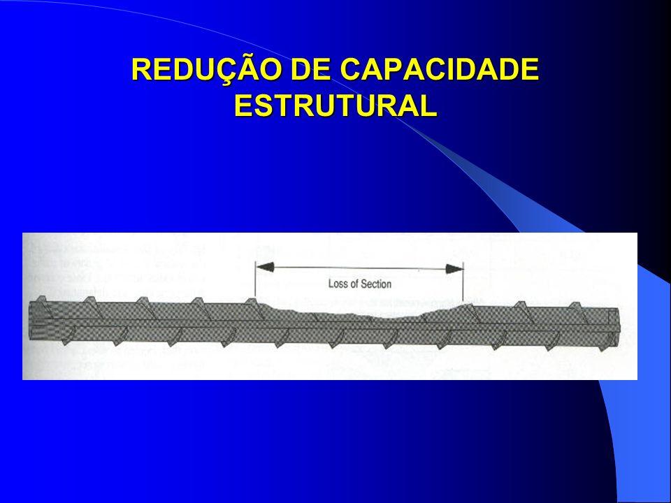 REDUÇÃO DE CAPACIDADE ESTRUTURAL