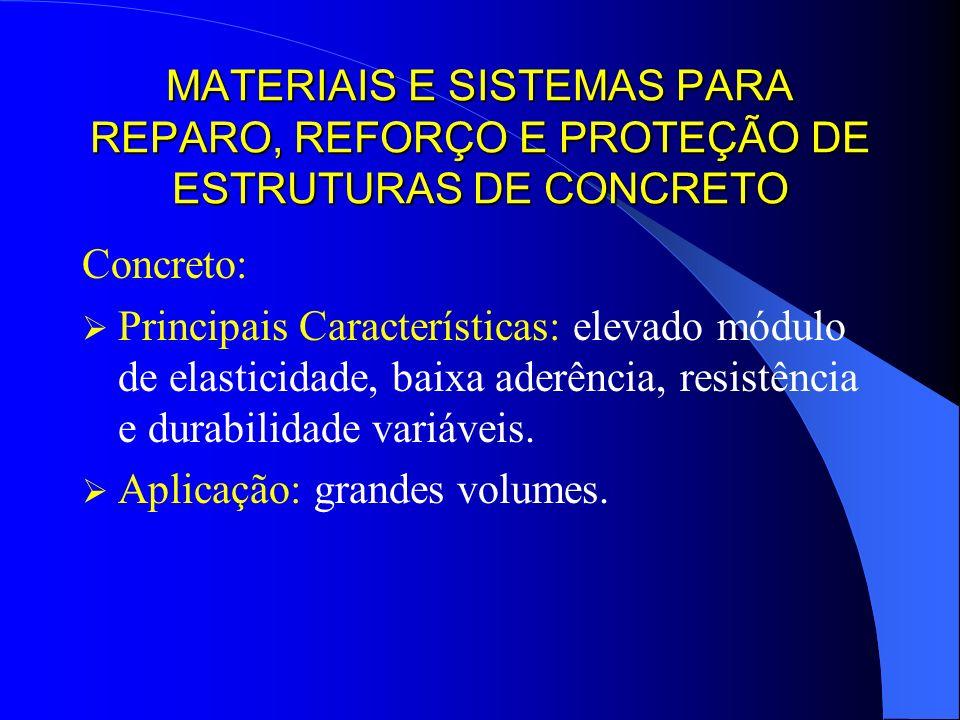 MATERIAIS E SISTEMAS PARA REPARO, REFORÇO E PROTEÇÃO DE ESTRUTURAS DE CONCRETO Concreto: Principais Características: elevado módulo de elasticidade, b