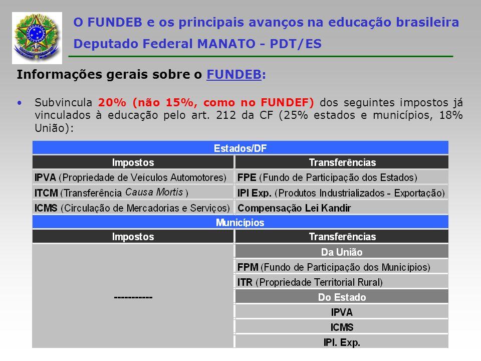 O FUNDEB e os principais avanços na educação brasileira Deputado Federal MANATO - PDT/ES Informações gerais sobre o FUNDEB: Subvincula 20% (não 15%, c
