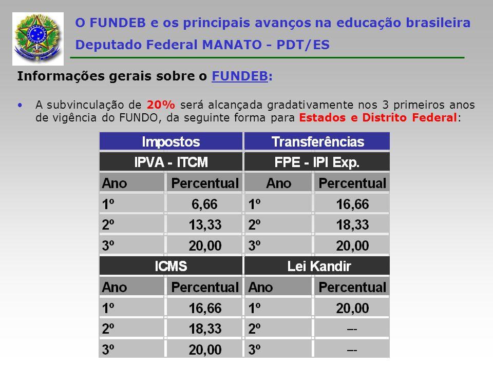 O FUNDEB e os principais avanços na educação brasileira Deputado Federal MANATO - PDT/ES Informações gerais sobre o FUNDEB: A subvinculação de 20% ser