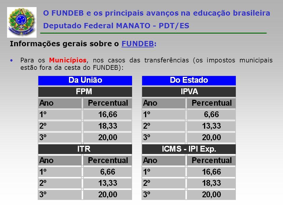 O FUNDEB e os principais avanços na educação brasileira Deputado Federal MANATO - PDT/ES Informações gerais sobre o FUNDEB: Para os Municípios, nos ca