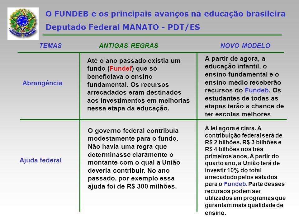 O FUNDEB e os principais avanços na educação brasileira Deputado Federal MANATO - PDT/ES TEMASANTIGAS REGRAS NOVO MODELO Abrangência Até o ano passado