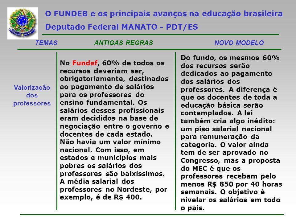 O FUNDEB e os principais avanços na educação brasileira Deputado Federal MANATO - PDT/ES TEMAS ANTIGAS REGRAS NOVO MODELO Valorização dos professores