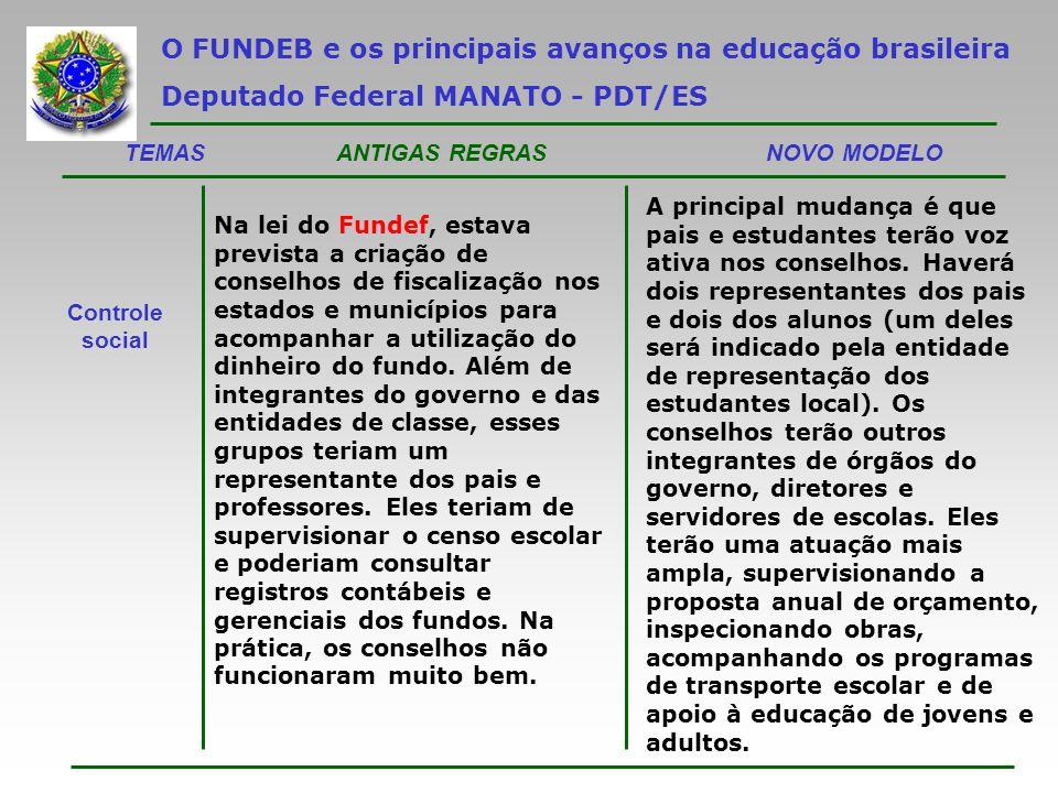O FUNDEB e os principais avanços na educação brasileira Deputado Federal MANATO - PDT/ES TEMAS ANTIGAS REGRAS NOVO MODELO Controle social Na lei do Fu