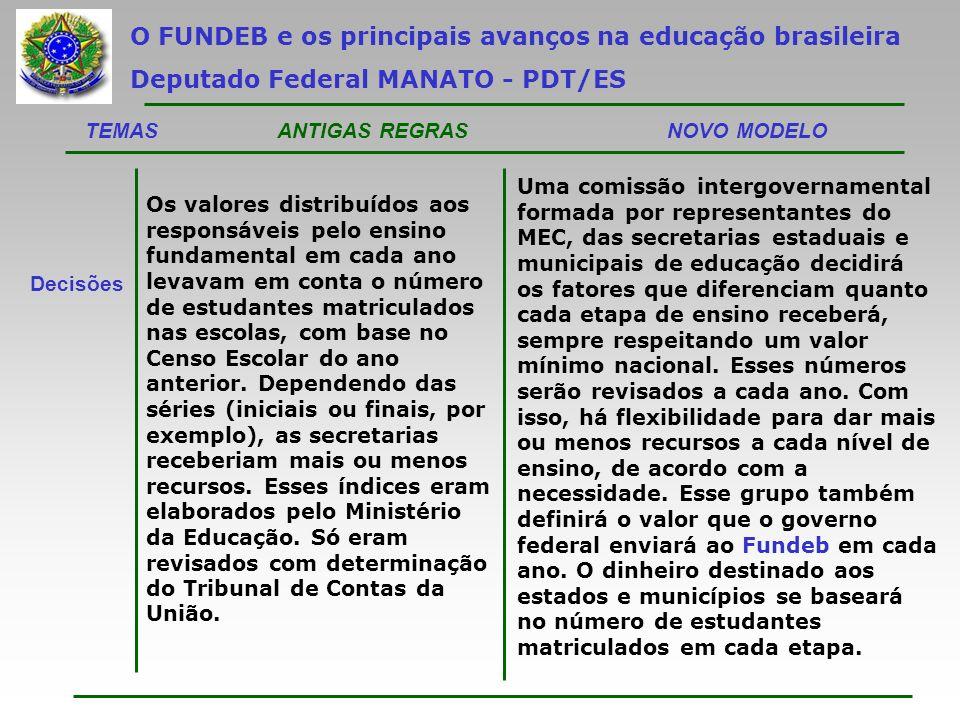 O FUNDEB e os principais avanços na educação brasileira Deputado Federal MANATO - PDT/ES TEMAS ANTIGAS REGRAS NOVO MODELO Decisões Os valores distribu