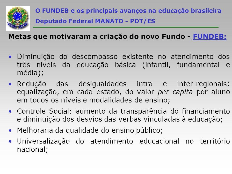 O FUNDEB e os principais avanços na educação brasileira Deputado Federal MANATO - PDT/ES Metas que motivaram a criação do novo Fundo - FUNDEB: Piso salarial: valor nacional mínimo para a remuneração dos profissionais do magistério da educação básica pública, com vistas à redução das desigualdades regionais.