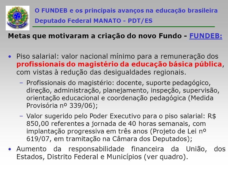 O FUNDEB e os principais avanços na educação brasileira Deputado Federal MANATO - PDT/ES Metas que motivaram a criação do novo Fundo - FUNDEB: Piso sa