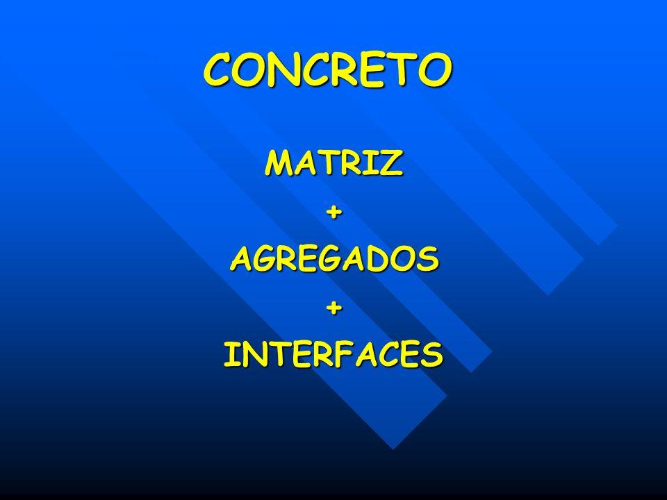 CONCRETO MATRIZ+AGREGADOS+INTERFACES