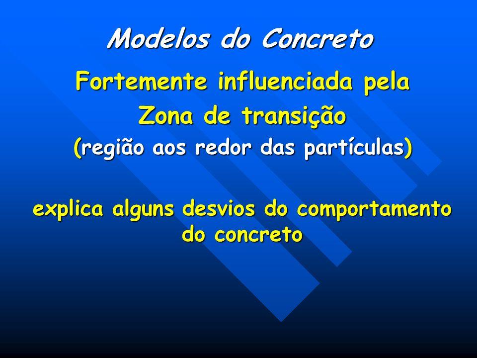 Modelos do Concreto Fortemente influenciada pela Zona de transição (região aos redor das partículas) explica alguns desvios do comportamento do concreto